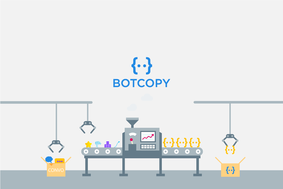 BOTCOPY to bot or not to bot
